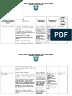 Modelo de Planificación para Secundaria N° 2 (2° Parte) EES 2