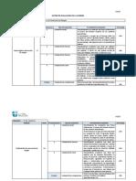 Matriz Evaluaciones Prevención de Riesgos
