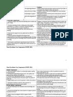 fnp core competencies- kathleen kasper