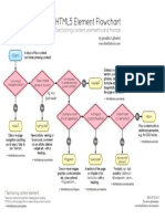 h5d-sectioning-flowchart.pdf