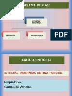 Calculo Integral Sesión 1