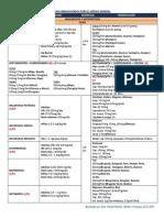 Guía Farmacológica