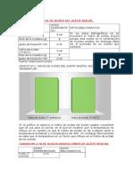 Indice de Acidez de Los Aceites