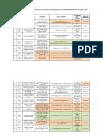 Medicine CPDProvider v2