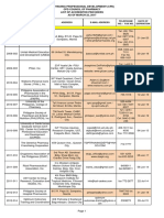 Pharmacy CPDProvider v2