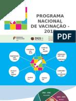 Programa Vacinacao Sns