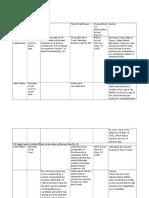 Millare vs. GIRONELLA TABLE.docx