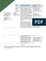 annotation standard 3