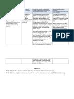 annotation standard 6