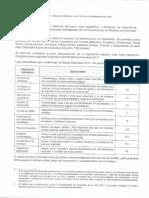 Posición de Colombia a Propósito de La Reforma Tributaria