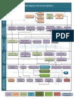 79307126-Hire-to-Retire-Process.pdf