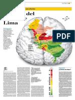 El Mapa Del Estrés de Lima