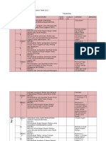 Dsppbs Sejarah Tingkatan 2 Mengikut Bab 2013 b