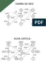 Diagramas de Red y Ruta Critica