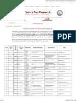 Supervisor List - Centre for Research