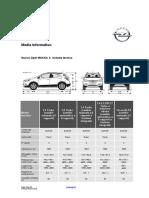 Opel Mokka X, la scheda tecnica