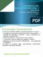 Clase 2 Com y Proceso Comunicativo