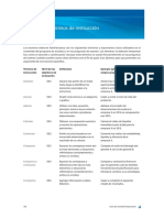 Glosario de Términos de Gestión Empresarial NM IB