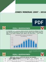 Inversion Total Minera