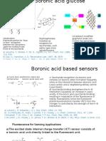 Glucose sensing Slides