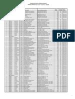 1 PROYECTOS SELECCIONADOS 1ER LLAMADO DS 19 2016 (3).pdf