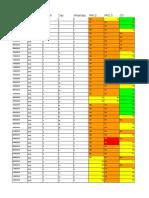 Mediciones de contaminantes en la Zona Metropolitana del Valle de Toluca Abril 2016 - Marzo 2017