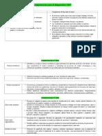 Competencias Para El Diagnóstico 2017