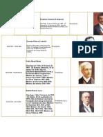 1896 - 2014 Presidentes.docx