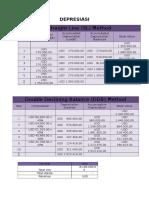 Balance Sheet Verti