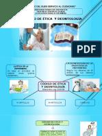 código de ética  y DEOntología del enfermero PERU
