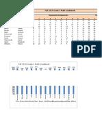 Gradebook Excel Assignment