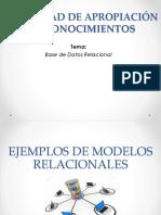 ACTIVIDAD DE APROPIACIÓN DE CONOCIMIENTOS.pptx