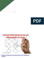 Estructuras Basicas de Los Diagramas de Flujo3