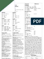 Pali Conjugation; Pronoun Declension 2 x A5