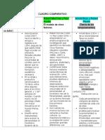 Cuadro Comparativo Paradigmas (5)