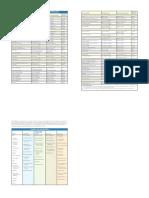 Chart of Accounts.pdf