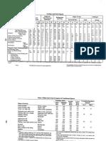 ASHRAE Mechanical Pocket Guide