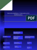 1-Empresa Organizacion.ppt