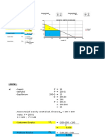 Grafik tugas ESDA