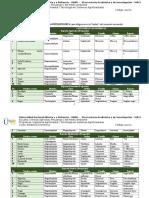 Actividad 2. Clasificación Taxonómica. (1)