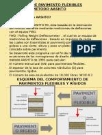 Diapositivas Exposicion de Pavimento Fexible