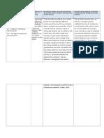 standard 3 annotation