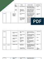 Plan de Estimulacion de 0 a 12 Meses