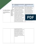 standard 6 annotation
