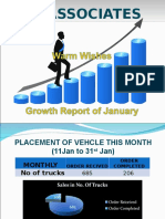 ppt on company growth