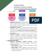Perangkat Pengukuran Kinerja Organisasi