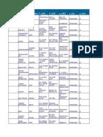 CS List.xlsx