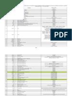Annexe 01:Liste ANDI Du Lot2