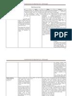 Constitutional Law Case Digest Matrix Set 3
