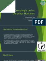 Cronología de Los Derechos Humanos